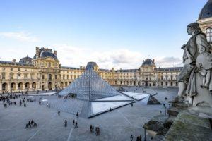 Музеи Парижа обязательные к посещению